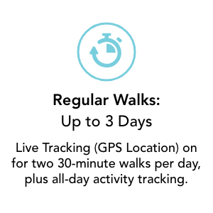 Regular Walks up to 3 days live tracking on for two walks