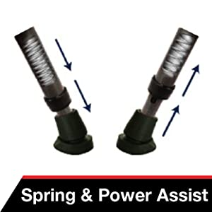 Crutch ends with springs highlighting crutch weight dampening and rebound.