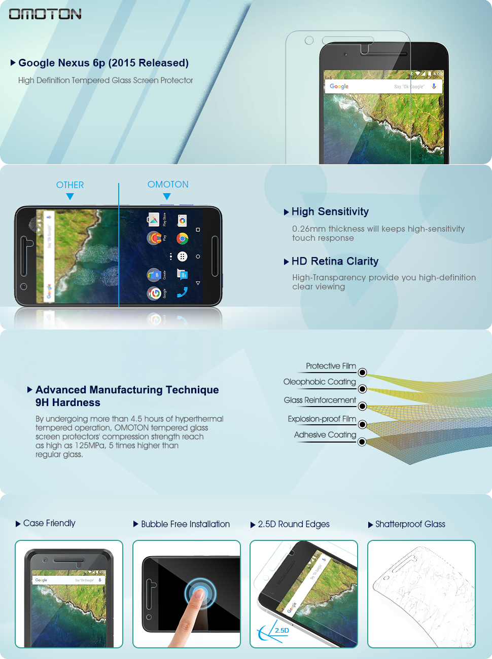 Omoton Google Nexus 6p Tempered Glass Screen Protector