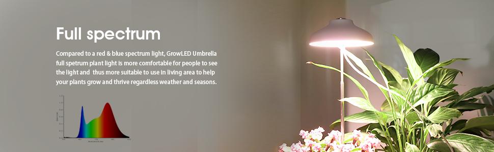 Full Spectrum Height Adjustable Plant Grow Light