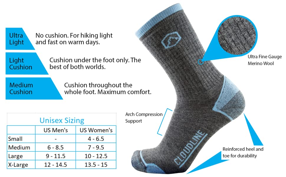 3befc225d540b Amazon.com: CloudLine Merino Wool Hiking & Athletic Crew Socks ...