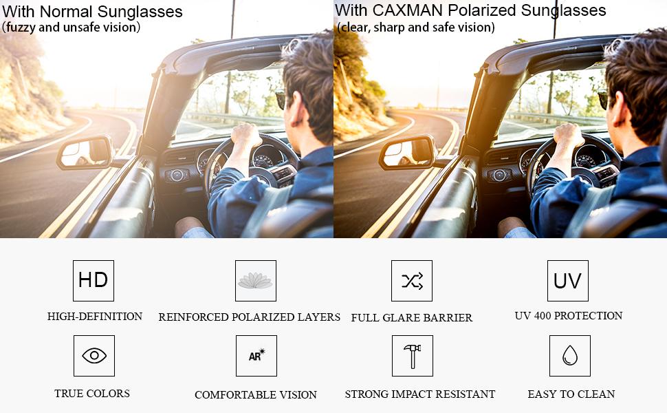 CAXMAN Polarized Lens Compare Effect - Over Glasses Sunglasses