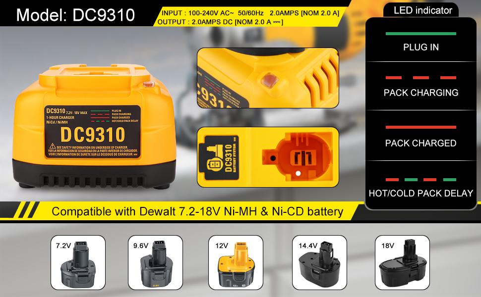 Amazon.com: Antrobut - Batería de repuesto para DC9096 3500 ...