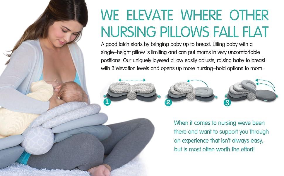 1X Newborn Baby Nursing Breastfeeding Pillow Cushion Feeding Pillows Supplies LA