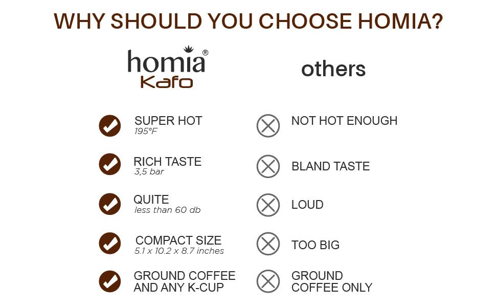 homia kafo