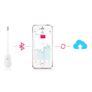 Basal Body Temperature Thermometer