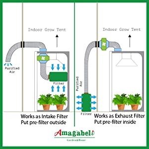 This Amagabeli Carbon Filter can be used as both Intake Filter and Exhaust Filter.  sc 1 st  Amazon.com & Amazon.com : Amagabeli 6 inch Carbon Filter Odor Control 6 in Air ...
