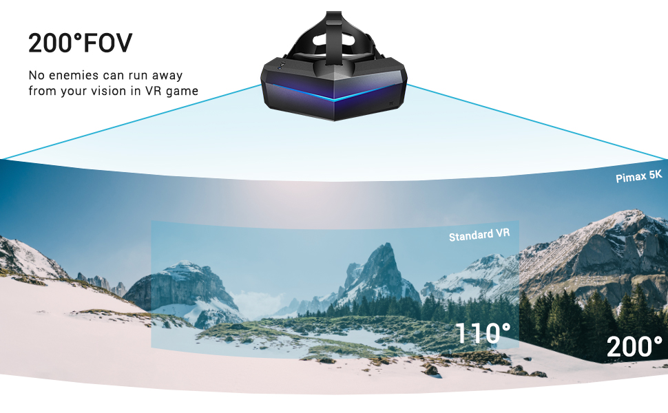 Pimax 5K XR VR HEADSET FOR PC GAME