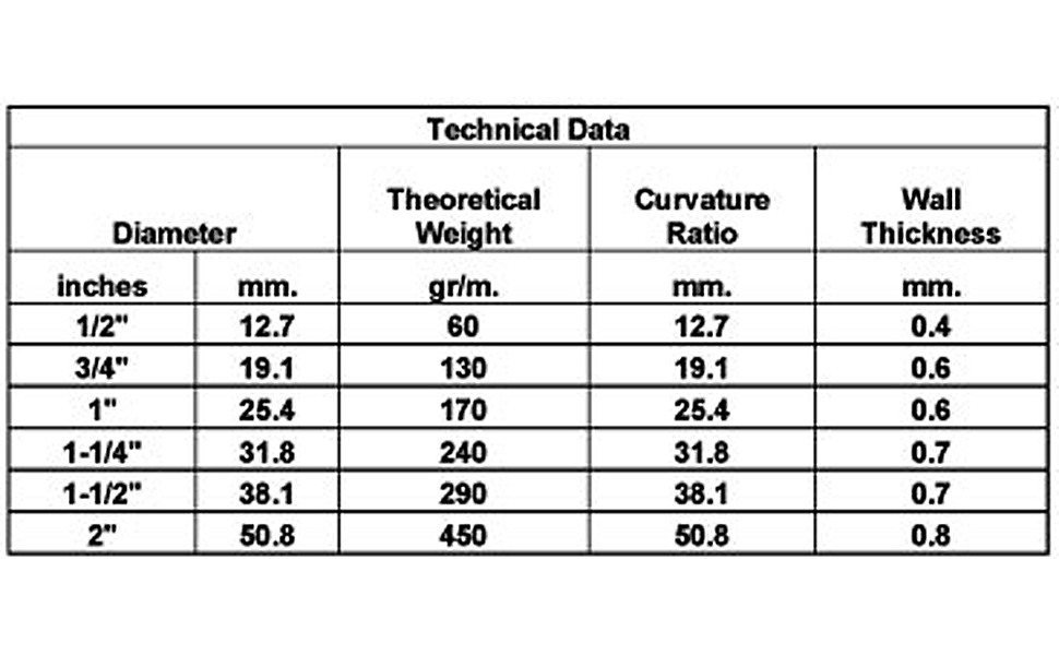 technical spec chart for non kink pond tubing