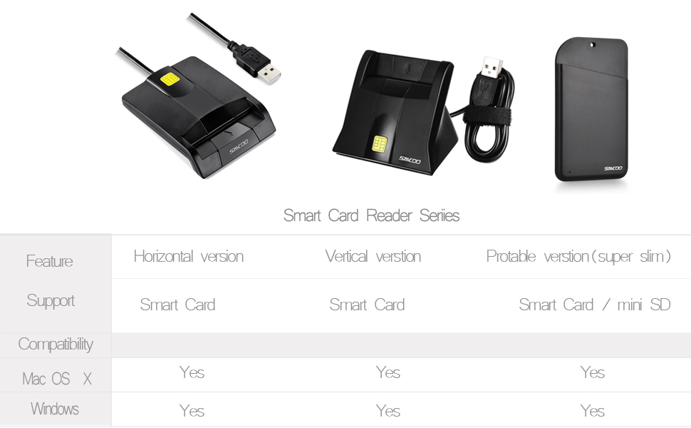 Amazon Saicoo Dod Military Usb Common Access Cac Smart Card