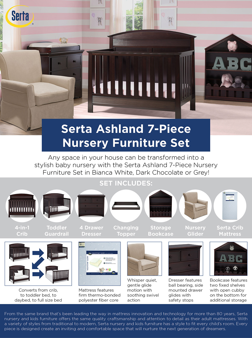 stylish nursery furniture. Any Space In Your House Can Be Transformed Into A Stylish Baby Nursery With The Serta Ashland 7-Piece Furniture Set Bianca White, Dark Chocolate