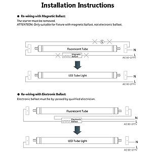 V Shaped Double Row 8ft led tube light