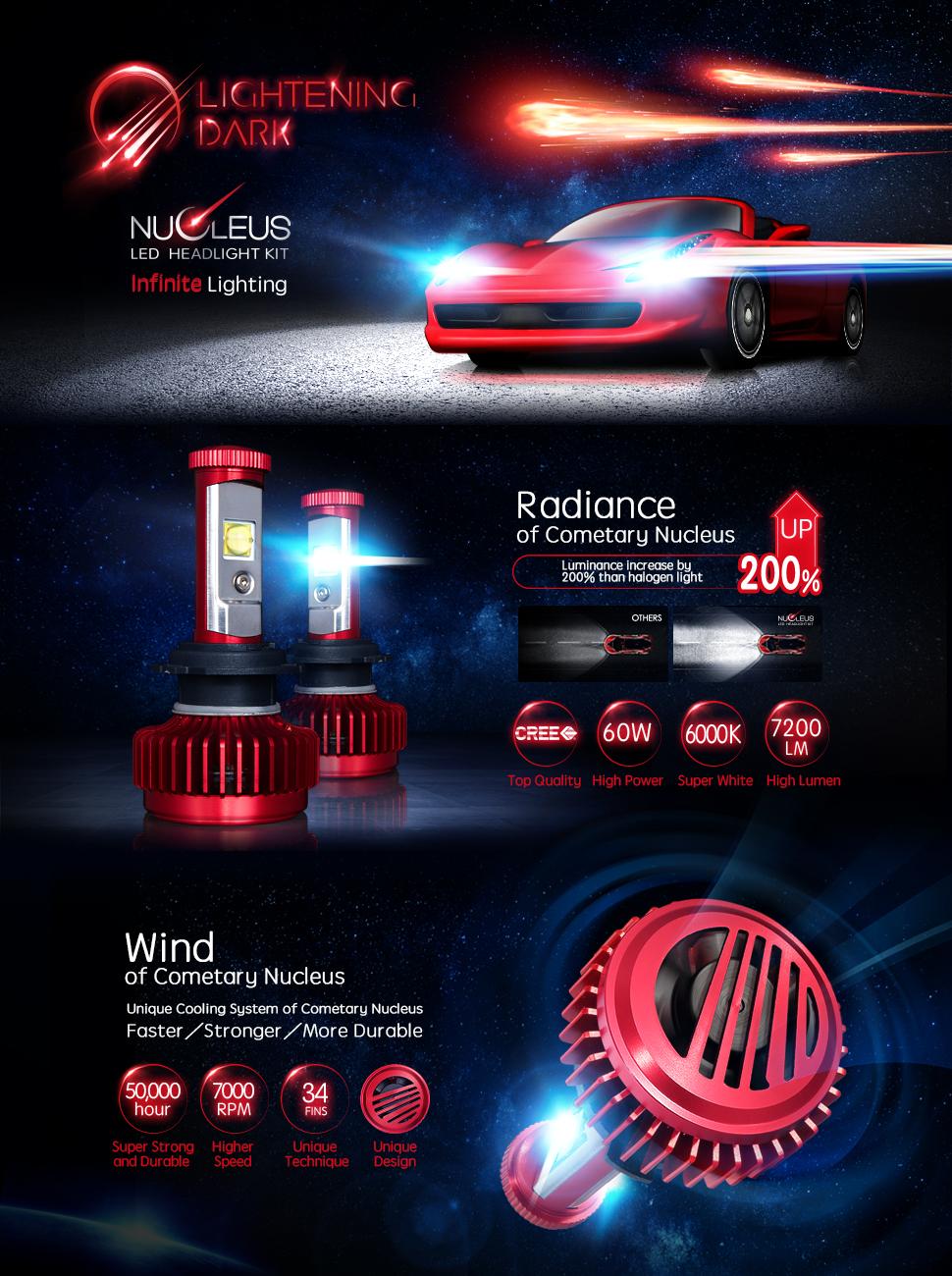 LIGHTENING DARK 10000 Lumens H11 LED Headlight Bulb CREE Chips H8 H9 Conversion