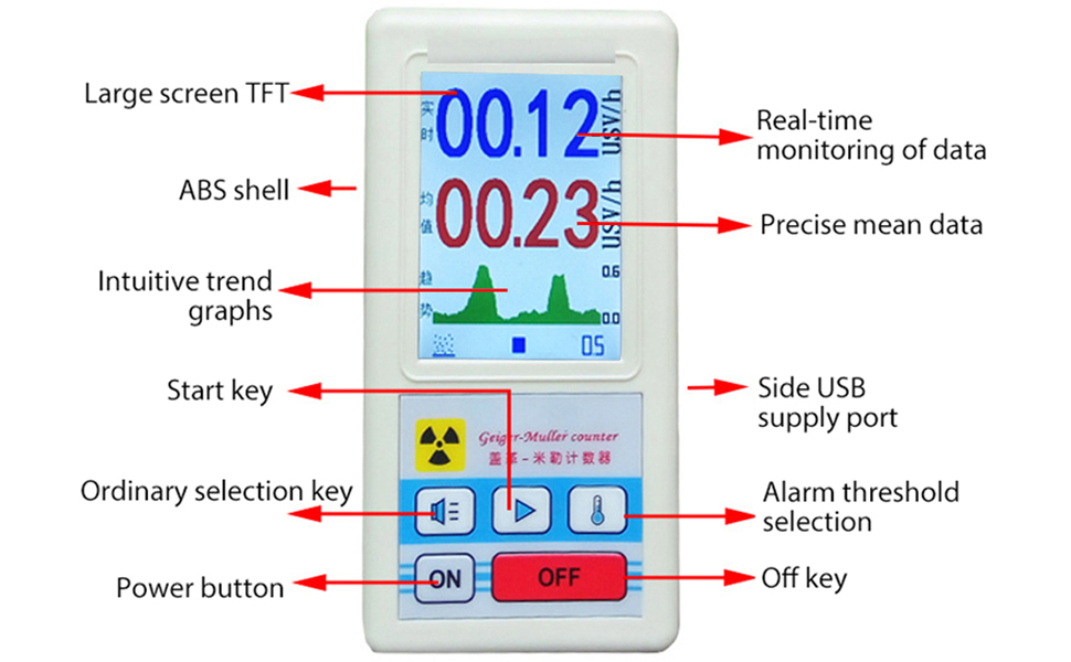"""2.8/"""" TFT LCD Nuclear Radiation Detector Geiger counter marble detector tester"""
