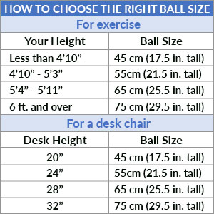 exercise ball balance ball fitness ball yoga ball sizing chart