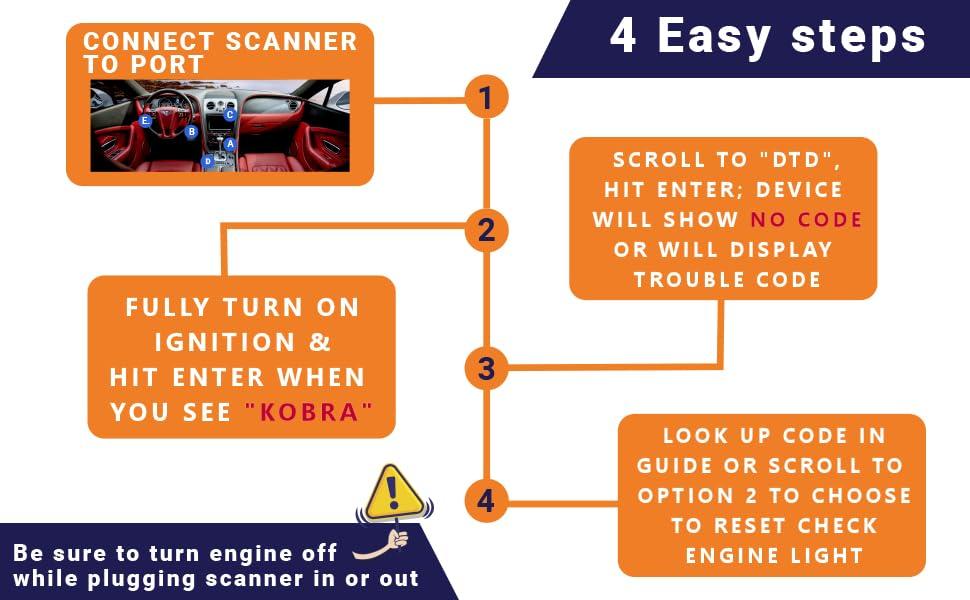 Best OBD ii Scanner, OBD scanner, elm327 obd scanner, best obd scanner, car code reader, obd reader