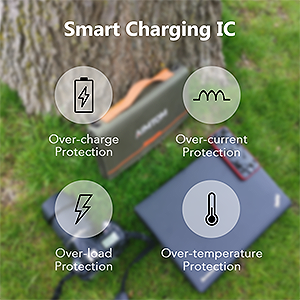 smart charging solar panel