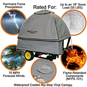 Independant Lab Tested Generator Cover - Protects against 70 MPH wind, 18