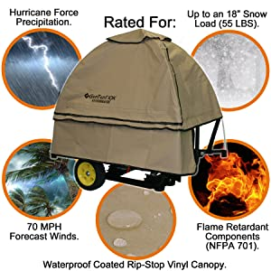 Rated For Hurricane Force Rain - Rated for 70 MPH Wind - Rated for 18