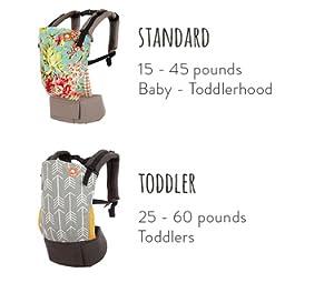 Amazon.com: Baby Tula portabebés ergonómico., bebé: Baby
