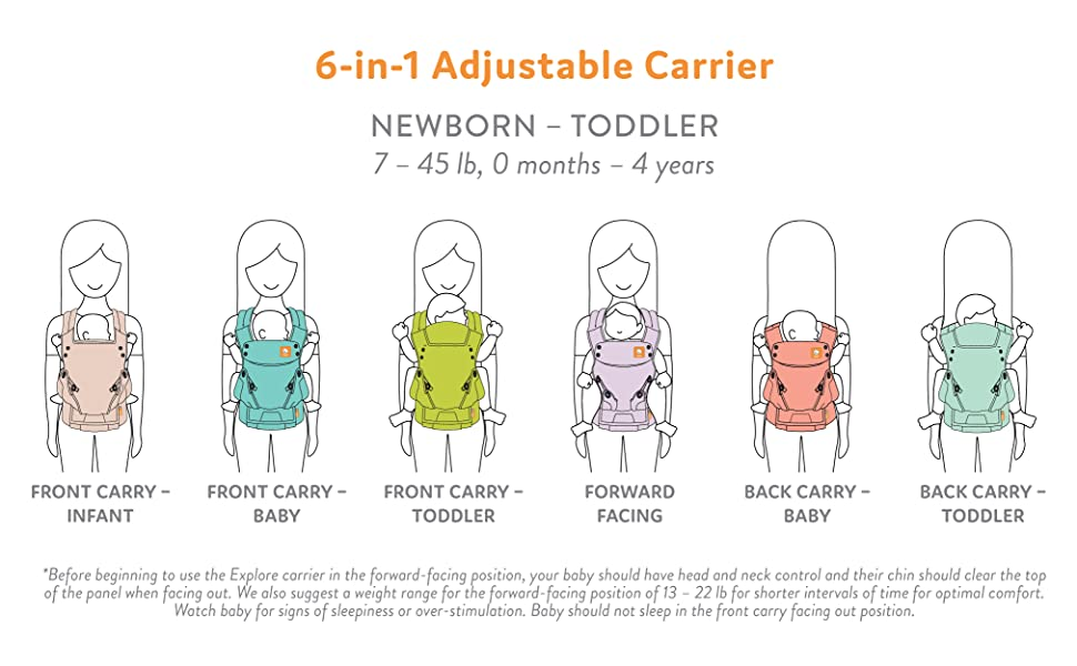 6-in-1 newborn to toddler baby carrier, front carry, back carry, forward facing, all positions