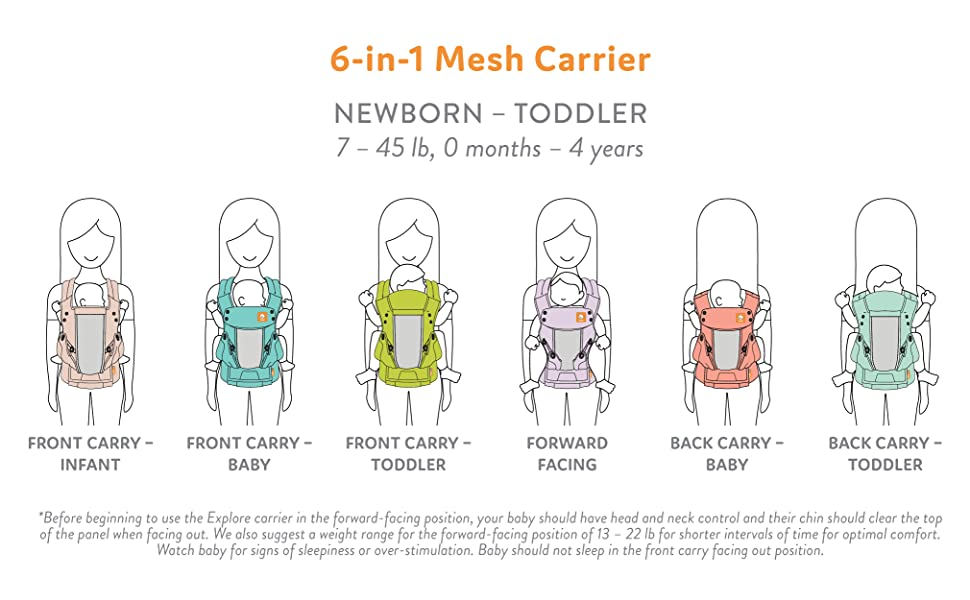 Baby Tula Coast Explore Mesh Baby Carrier 7 – 45 lb, Adjustable Newborn to Toddler Carrier, Multiple Ergonomic Positions Front and Back, Breathable – ...