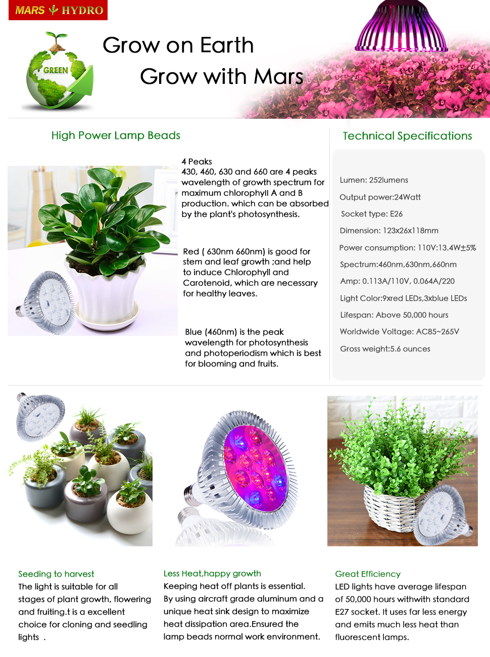 spectrum plants from bestva white flowering growing full lights grow light led for lighting greenhouse indoor item and in