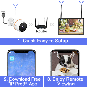 Wireless Security Camera System, Wandwoo 1080P Security Camera