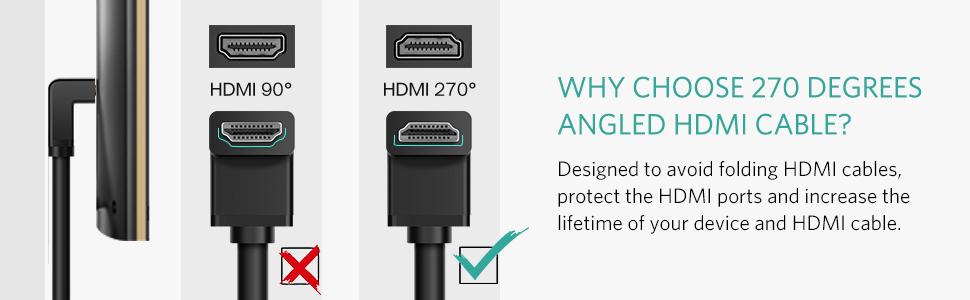 hdmi cable right angle