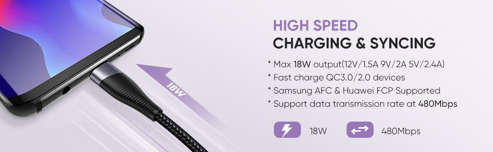 Amazon.com: UGREEN - Cable de carga micro USB de nailon ...