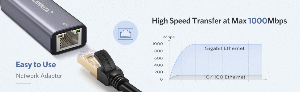 fast usb ethernet adapter with 1000Mbps gigabit wired network