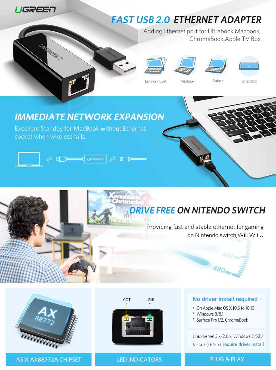 Amazon.com: UGREEN Ethernet Adapter USB 2.0 to 10/100 Network RJ45 ...