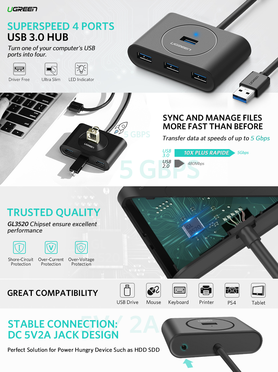 Ugreen Usb 30 Hub 4 Port 3 Data Portable Super Orico Ultra Mini High Speed 8 Inch Cable For Your Macbook Air Mac And Microsoft Surface Ultrabooks