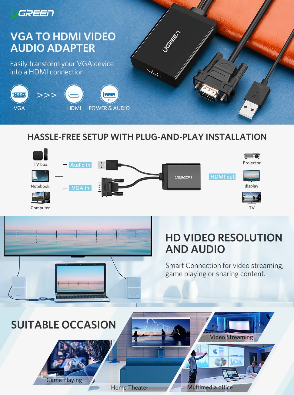 Amazon.com: UGREEN VGA to HDMI Adapter Converter with Audio Supports ...