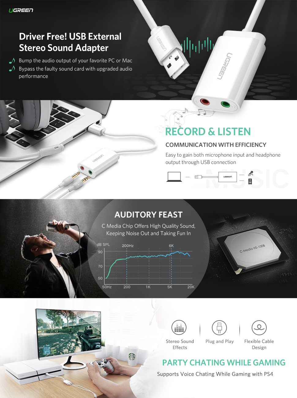 Ugreen Usb Audio Adapter External Stereo Sound Card With Mac Mini Mic Jack Wiring 35mm Headphone And Microphone For Windows Linux Pc Laptops Desktops Ps4 White