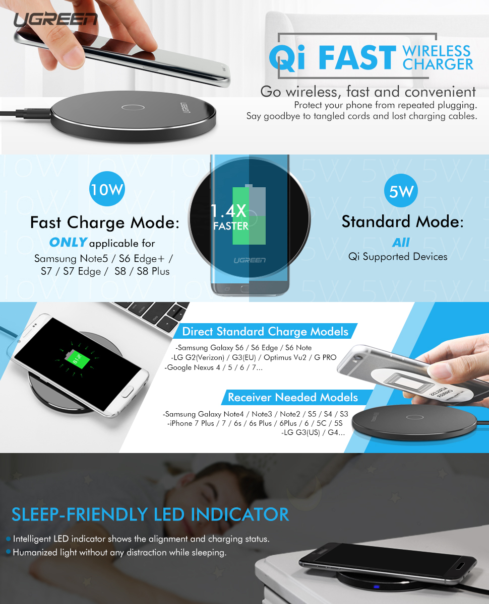 UGREEN 10W Wireless Charger QI Fast Charging Pad Quick Charger Compatible for iPhone 11 Pro Max, XR, X, 10, 8 Plus, Samsung Galaxy S10 S9 Plus Note 9 ...