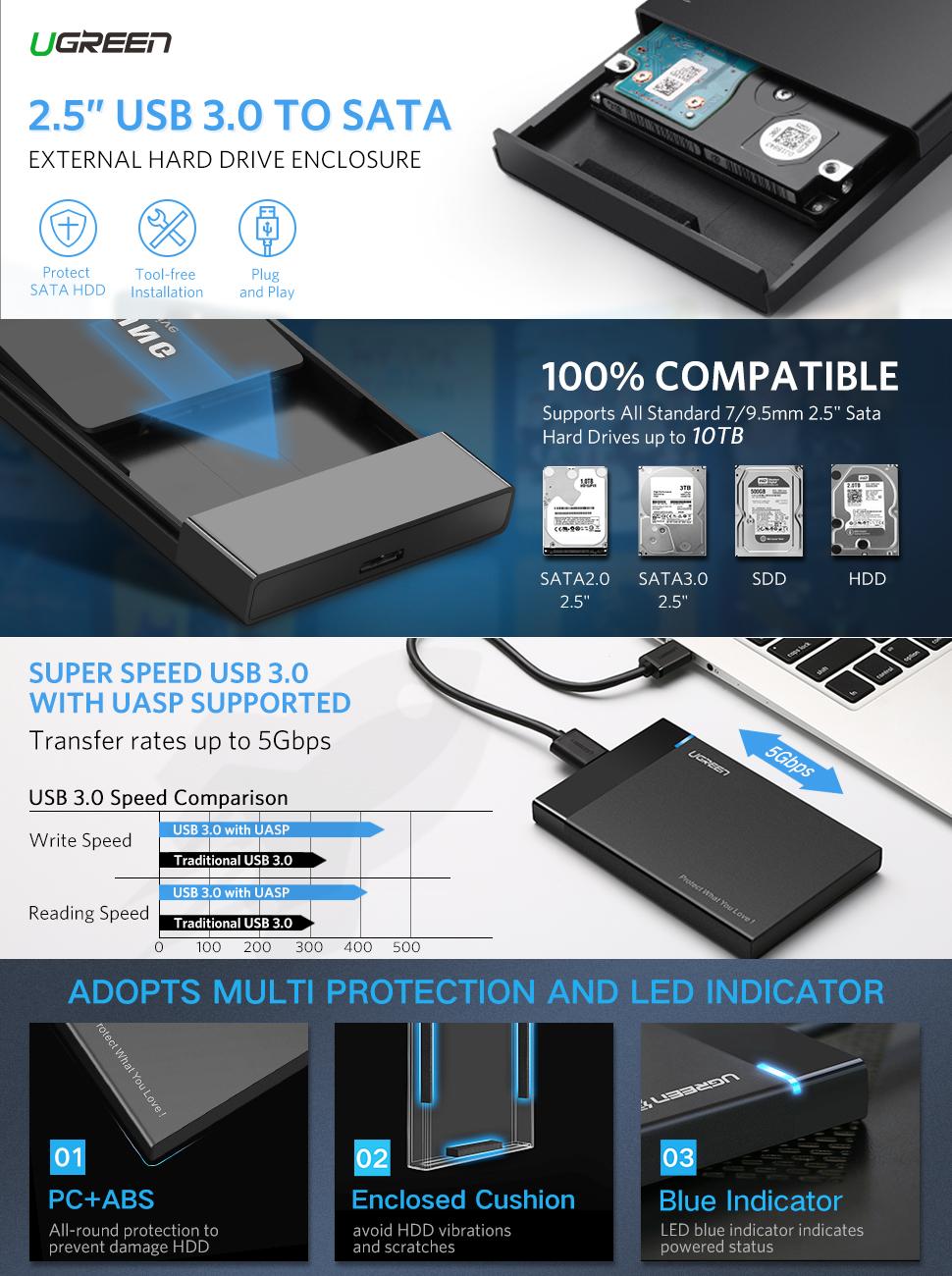 Harga Toshiba Canvio Simple Ii Hard Disk Eksternal 500 Gb 25ampquot Wd Element 1tb Harddisk External Usb 30 Resmi Ugreen Drive Enclosure Adapter To
