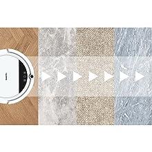 Adapts to multi floor types