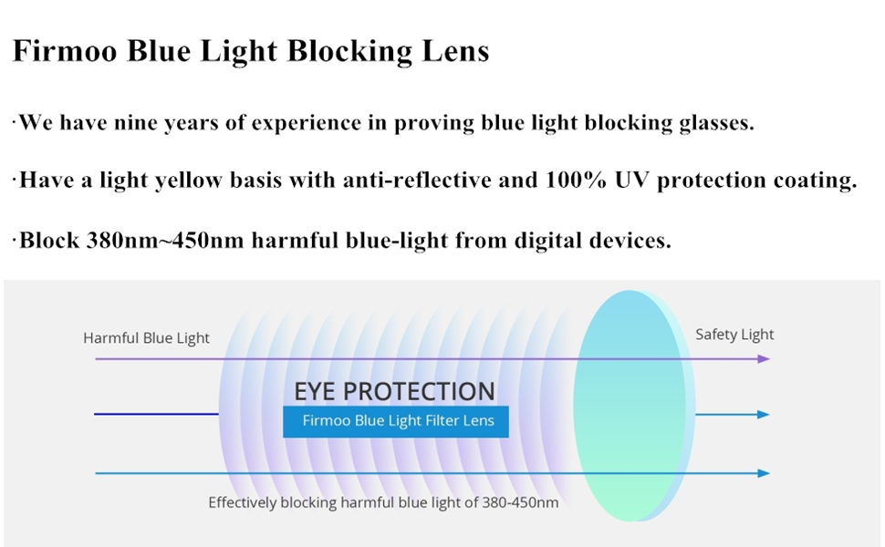 1a2501124d You Need Firmoo Blue Light Blocking Glasses