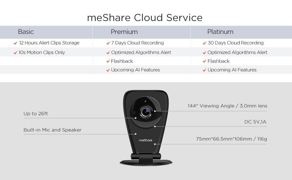 cloud service plan