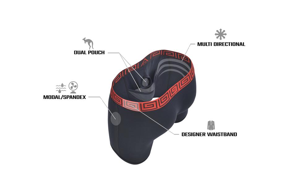 sheath underwear mens pouch underwear 4.0 boxer briefs saxx david archy seperatec