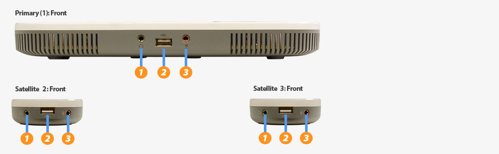 MX100S front facing ports