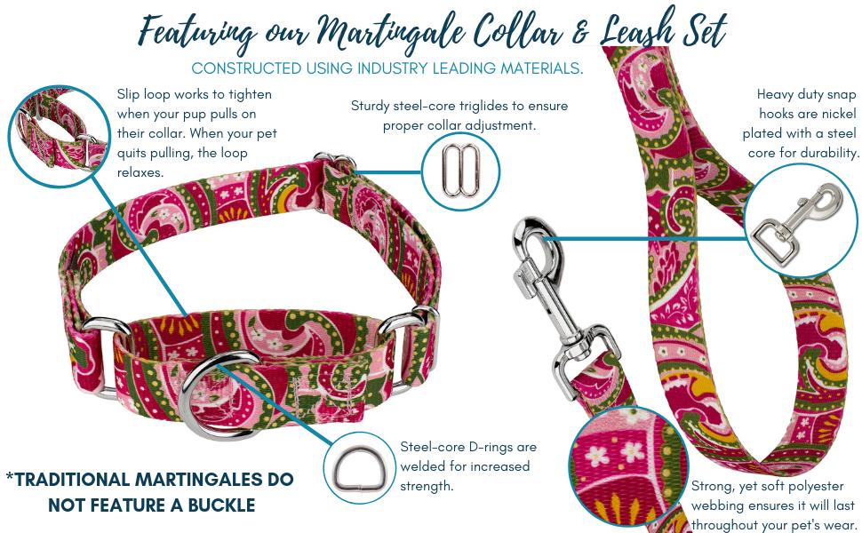 martingale collar least set breakdown