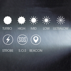 5 brightness levels 3 special modes