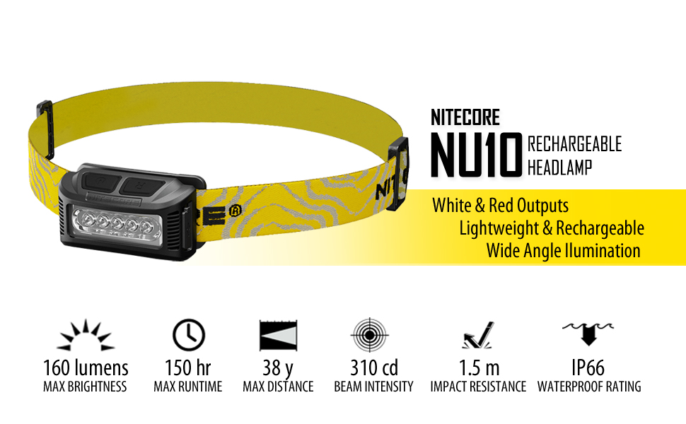 Red Nitecore NU10 160 Lumens USB Rechargeable Headlamp w// White and Red LEDs
