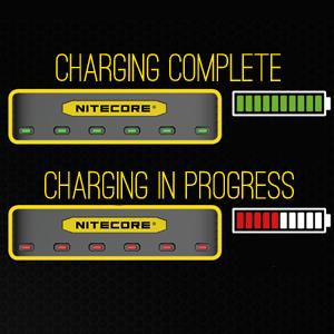 luzes indicadoras de progresso de carregamento