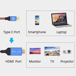 Surface Book 2 Pixelbook and More 6ft//1.8M Type C 3.1 to HDMI Cord Thunderbolt 3 Compatible Dell XPS 13//15 4K@60Hz ELZO USB C to HDMI Cable for MacBook Pro 2018//2017//2016 Samsung S9//S8