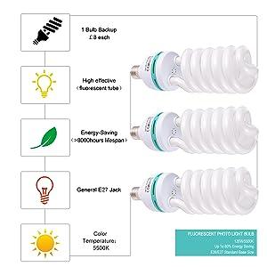 1350W bulb