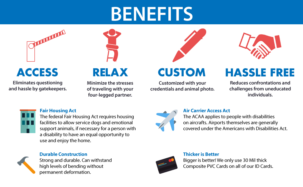 Benefits and Acts