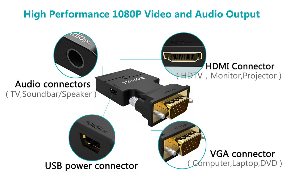 VGA to HDMI Adapter Converter with Audio,(PC VGA Source